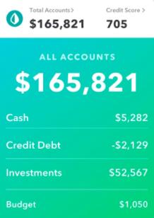 personal finance app intuit mint