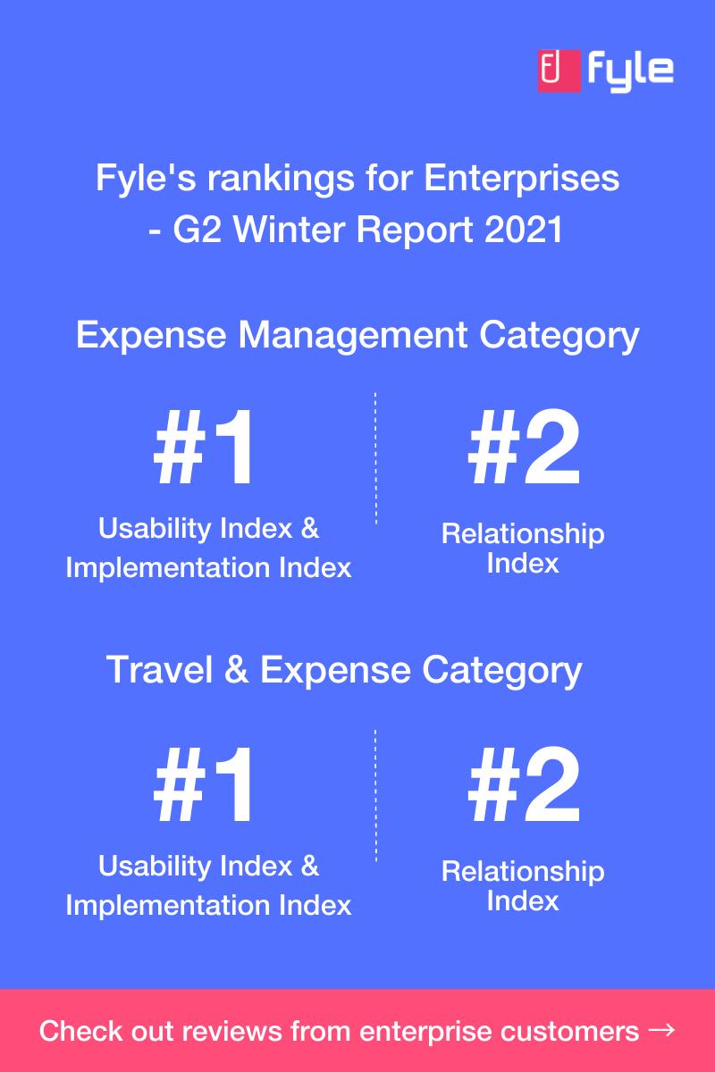 G2 reviews enterprise expense management software Fyle