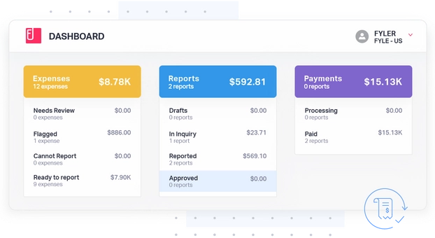 expense management software for businesses fyle