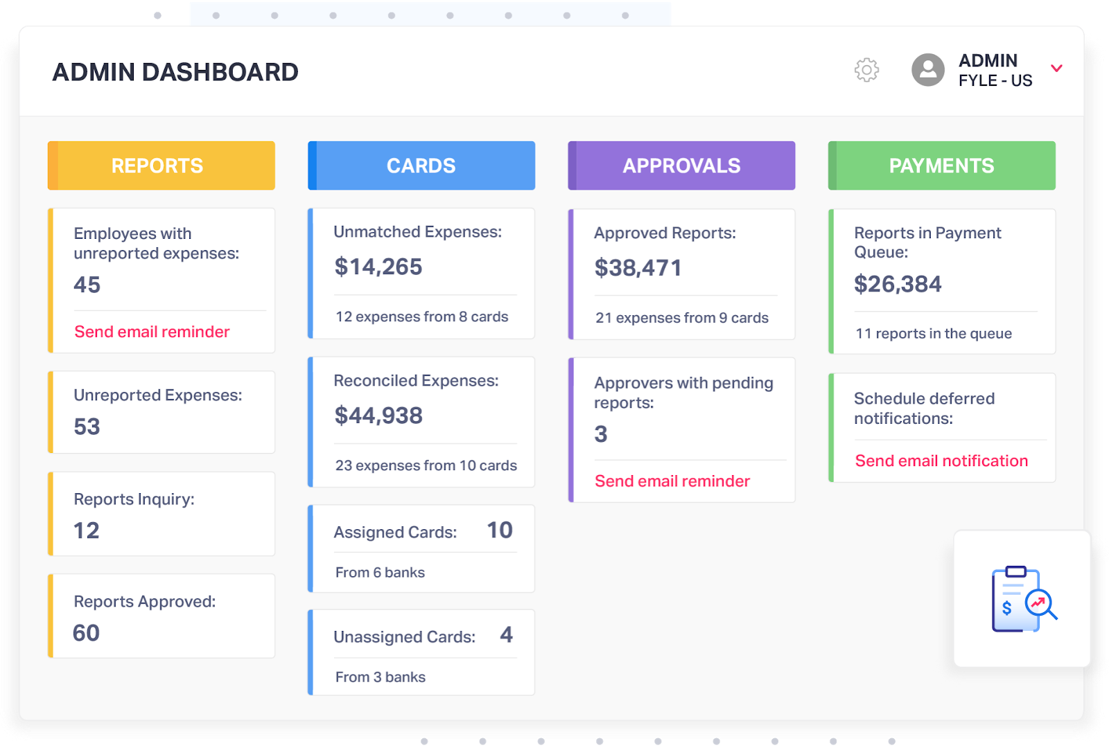 Fyle expense management software dashboard
