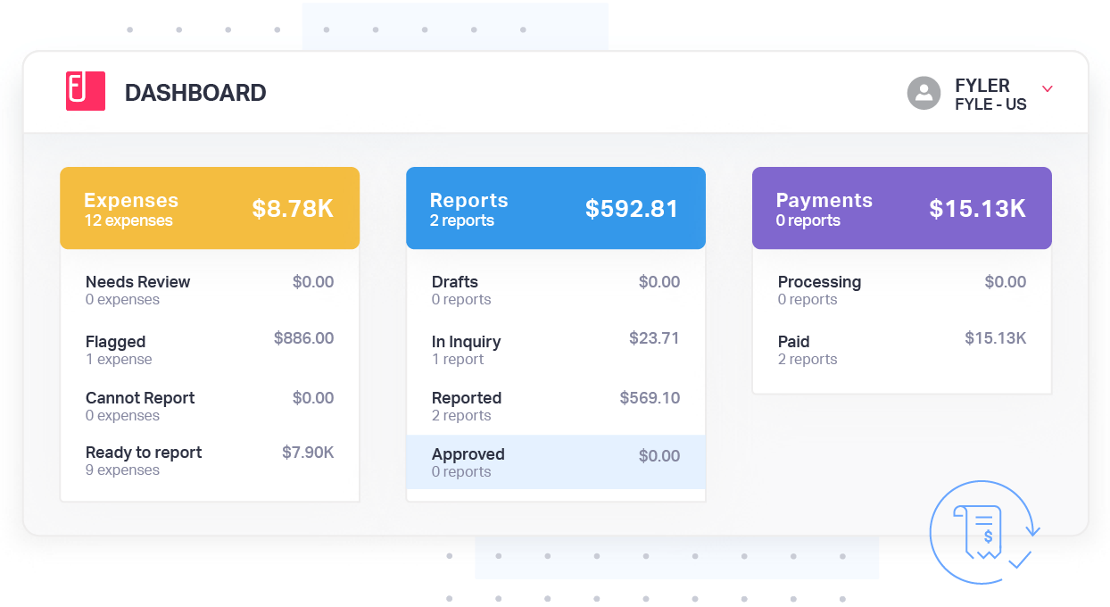 Track expense report statuses in real-time