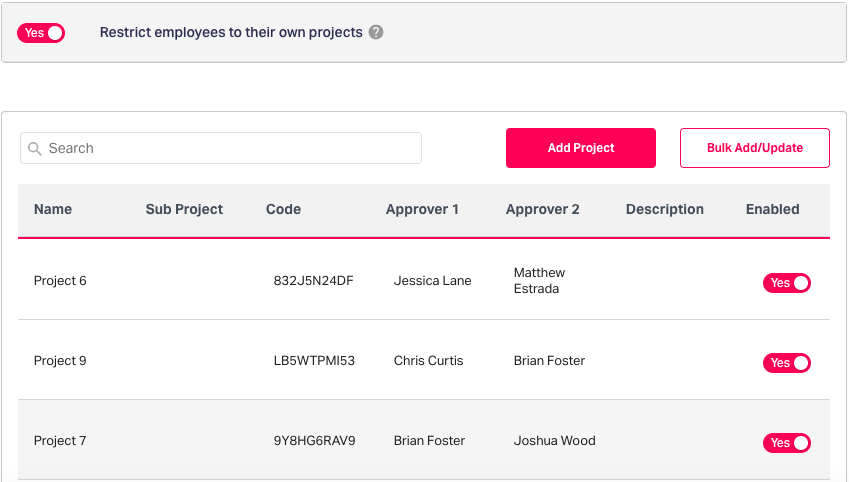 Project-based expense managment in Fyle