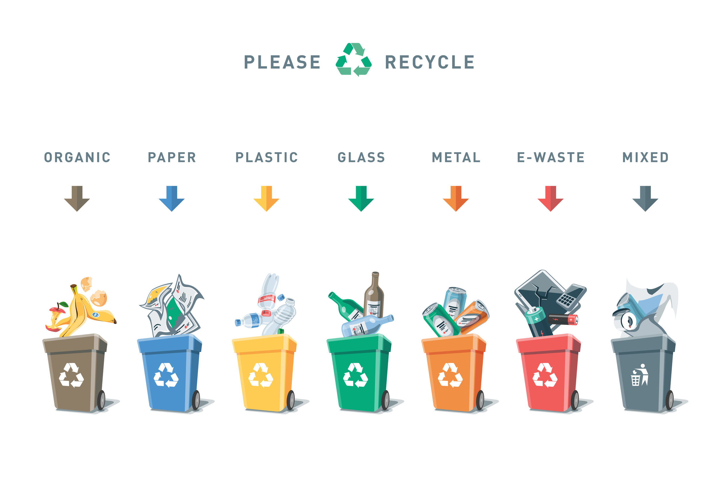 How2Recycle - A Better Recycling Program