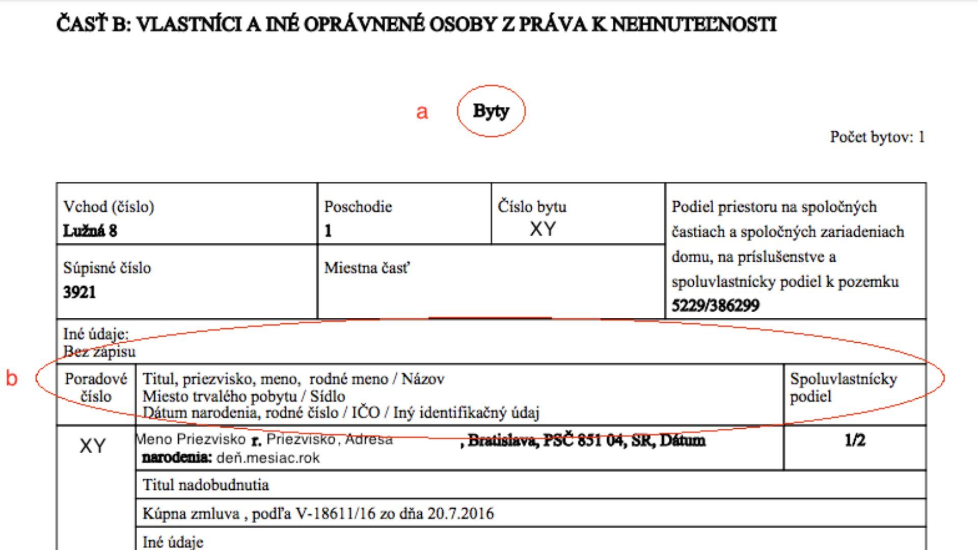 list vlastníctva časť B vlastníci a iné oprávnené osoby z práva k nehnuteľnosti