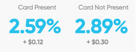 2.75% Flat Rate Fee Icon