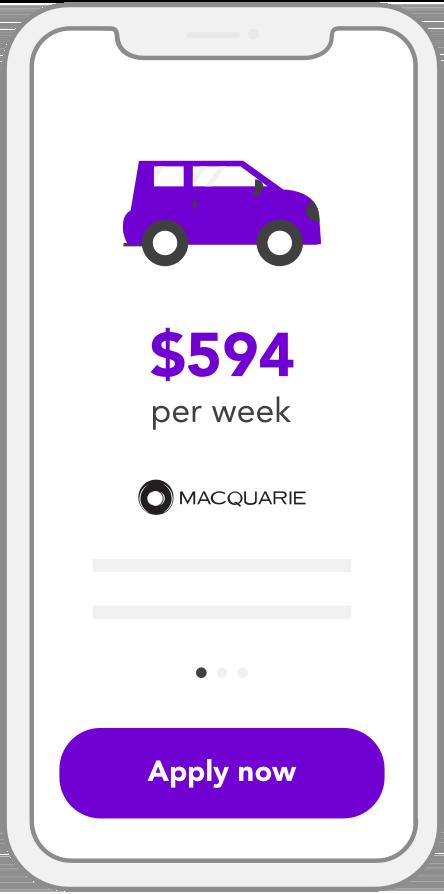 Compare car loans online