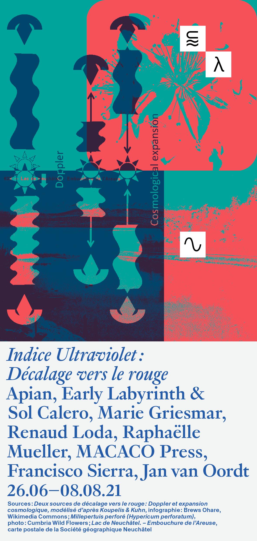 Indice Ultraviolet: Décalage vers le rouge