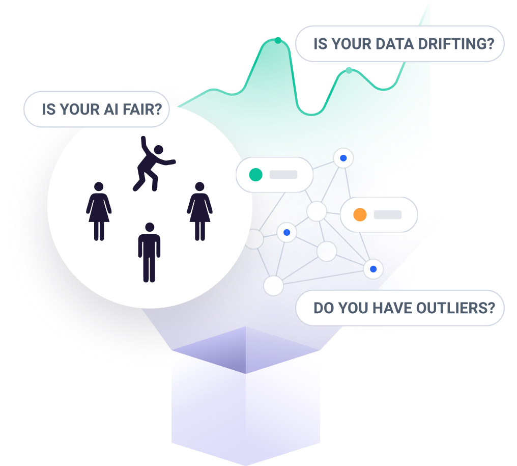 """Fiddler helps you answer questions such as, """"Is your data drifting?"""", """"Is your AI fair?"""", and """"Do you have outliers?"""""""
