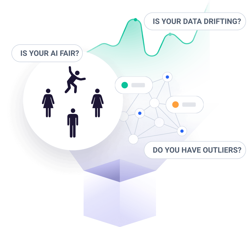 "Fiddler helps you answer questions such as, ""Is your data drifting?"", ""Is your AI fair?"", and ""Do you have outliers?"""