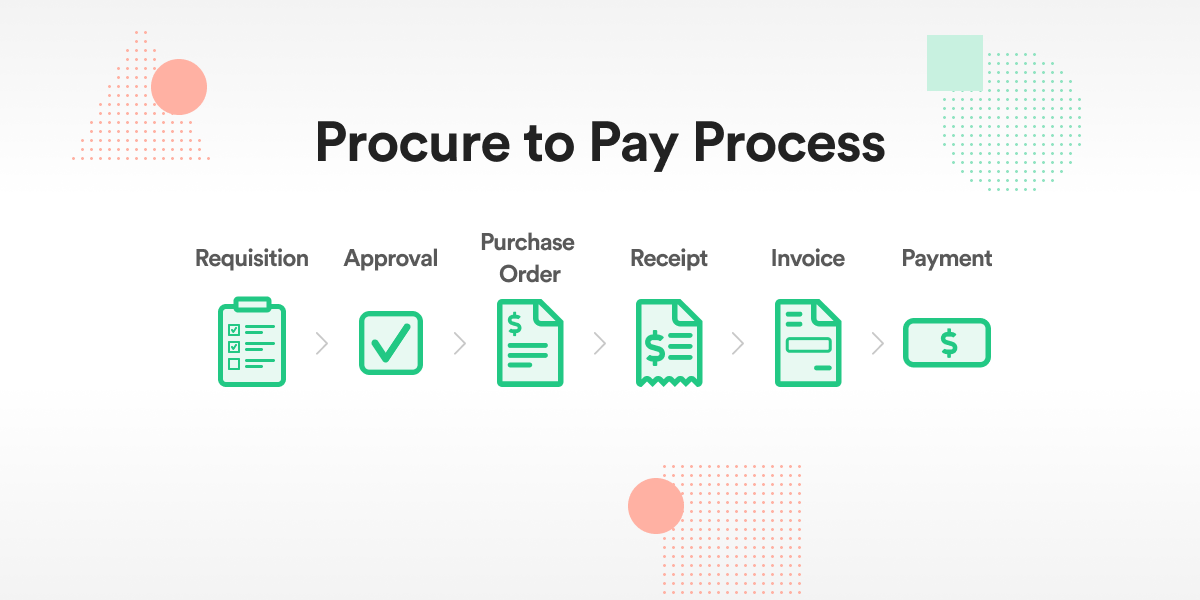 Is spend management software the new procure to pay software?