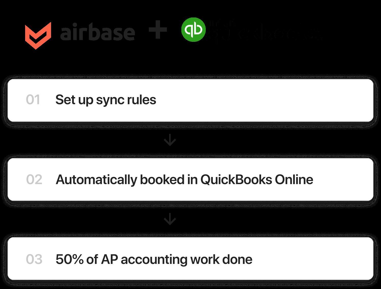 airbase + Intuit Quickbooks