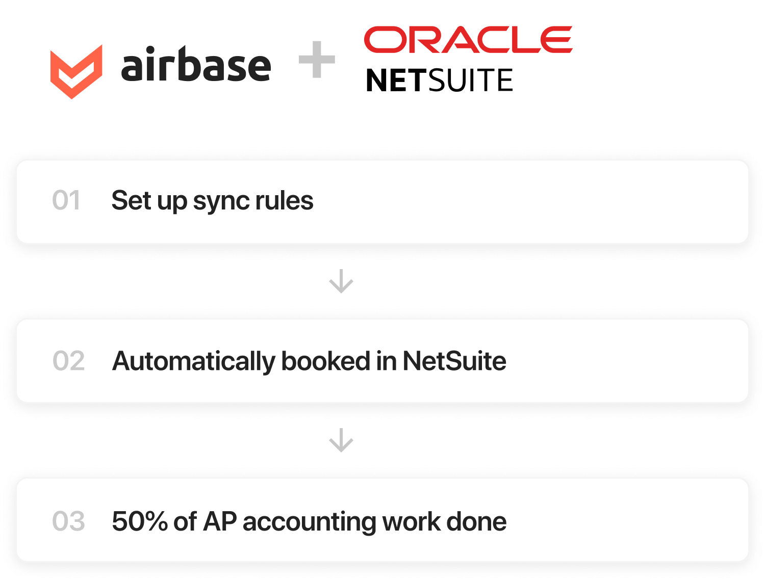 airbase + netsuite
