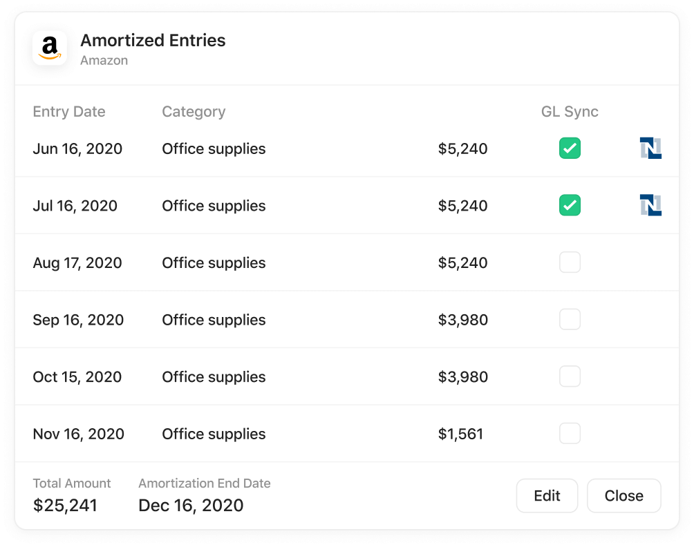 Pull reports to track an amortization schedule.