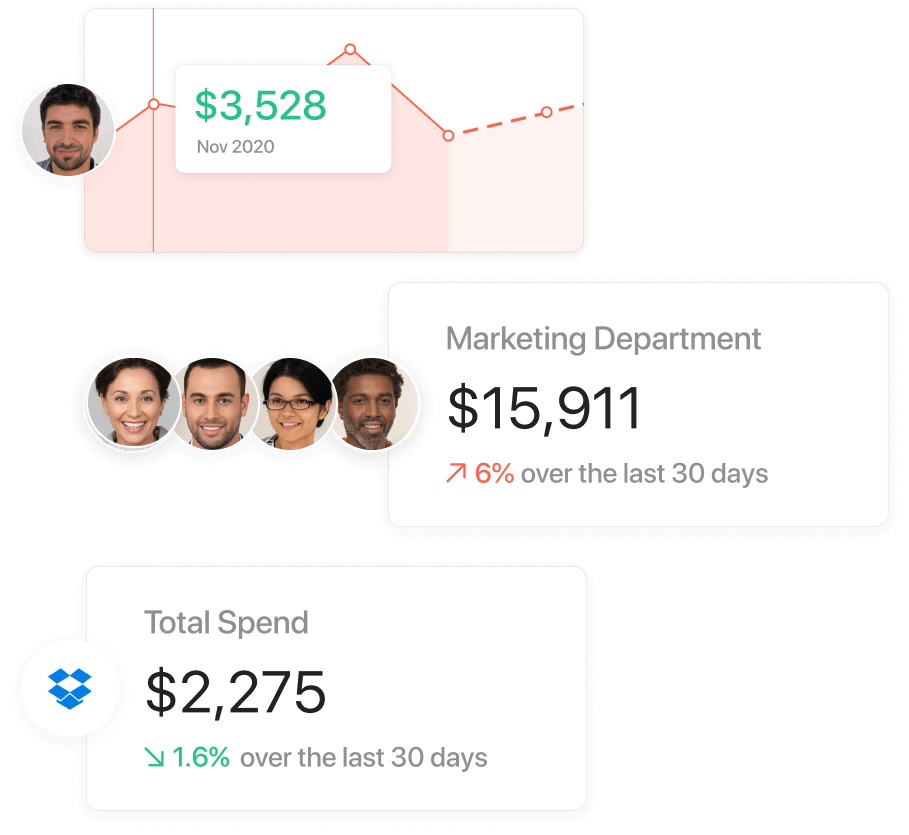 Airbase real-time reporting gives visibility into spending by each team and by each member.