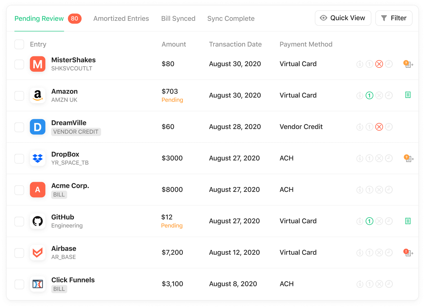 Airbase spend management lets you see all of your spend in one place.