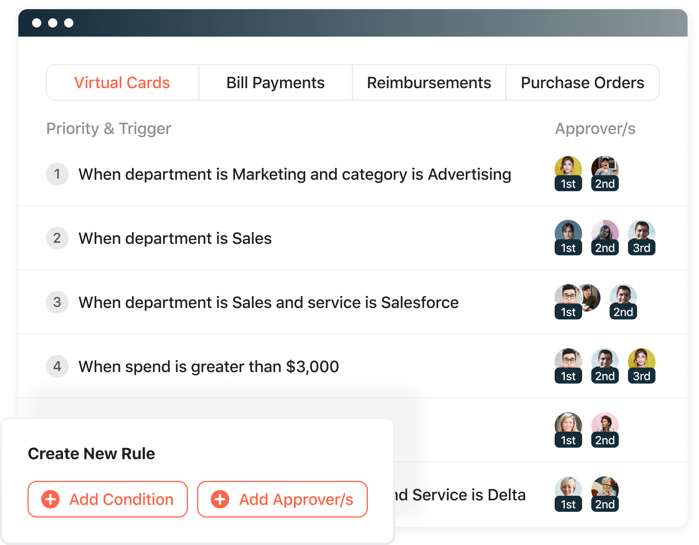 Product screenshot displaying a custom approval workflow set up for a virtual card.