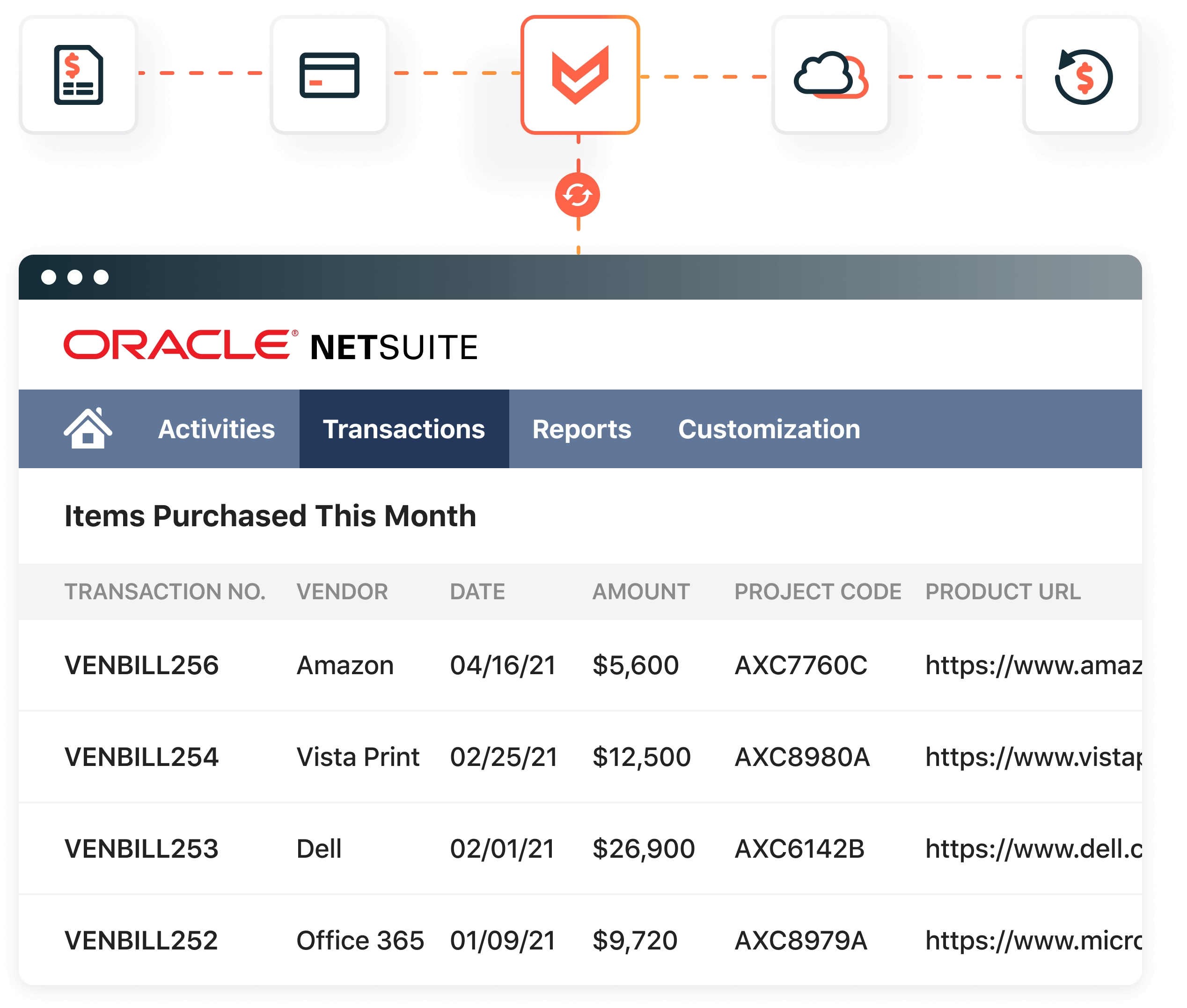 Sync amortized payments to the GL.