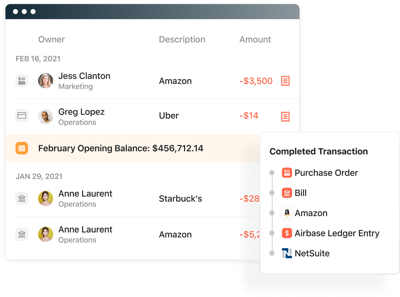 Airbase spend management helps you move toward a continuous close.