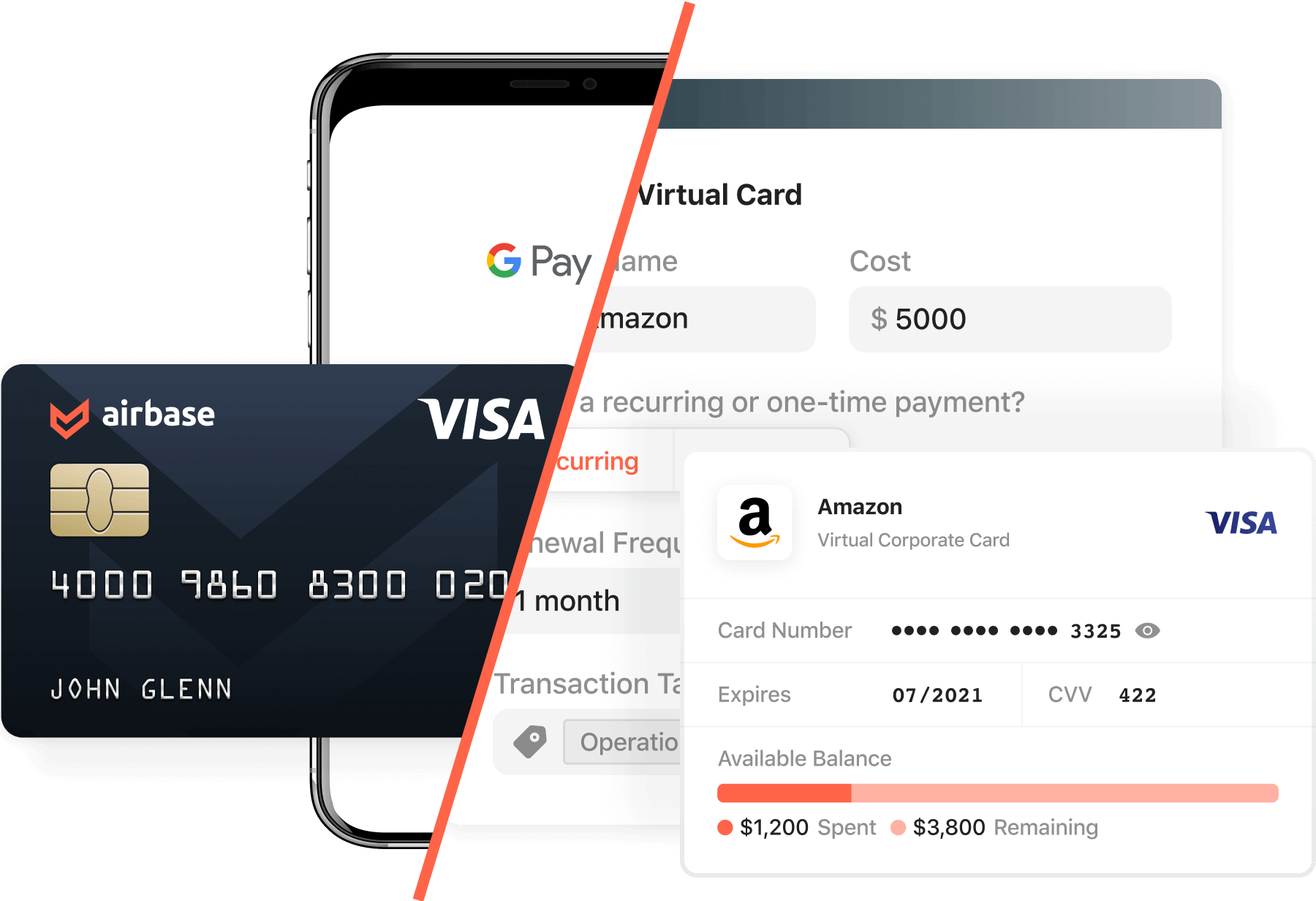 A graphic displaying both virtual card and digital card functionality.