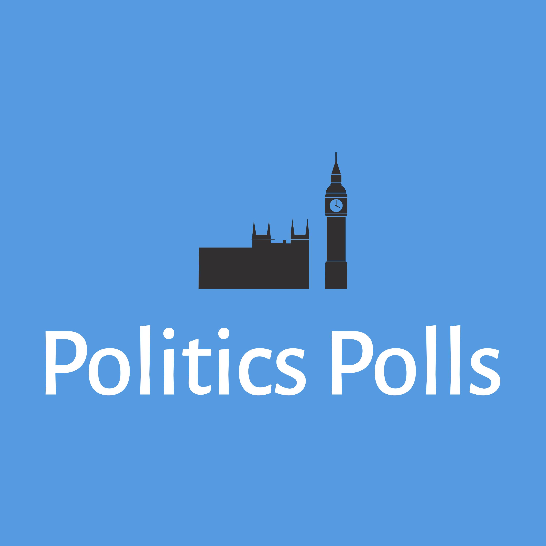 Politics Polls