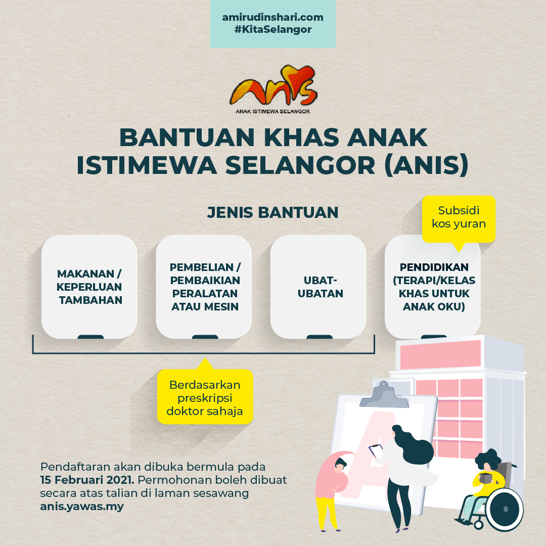 Bantuan Anak Istimewa Selangor