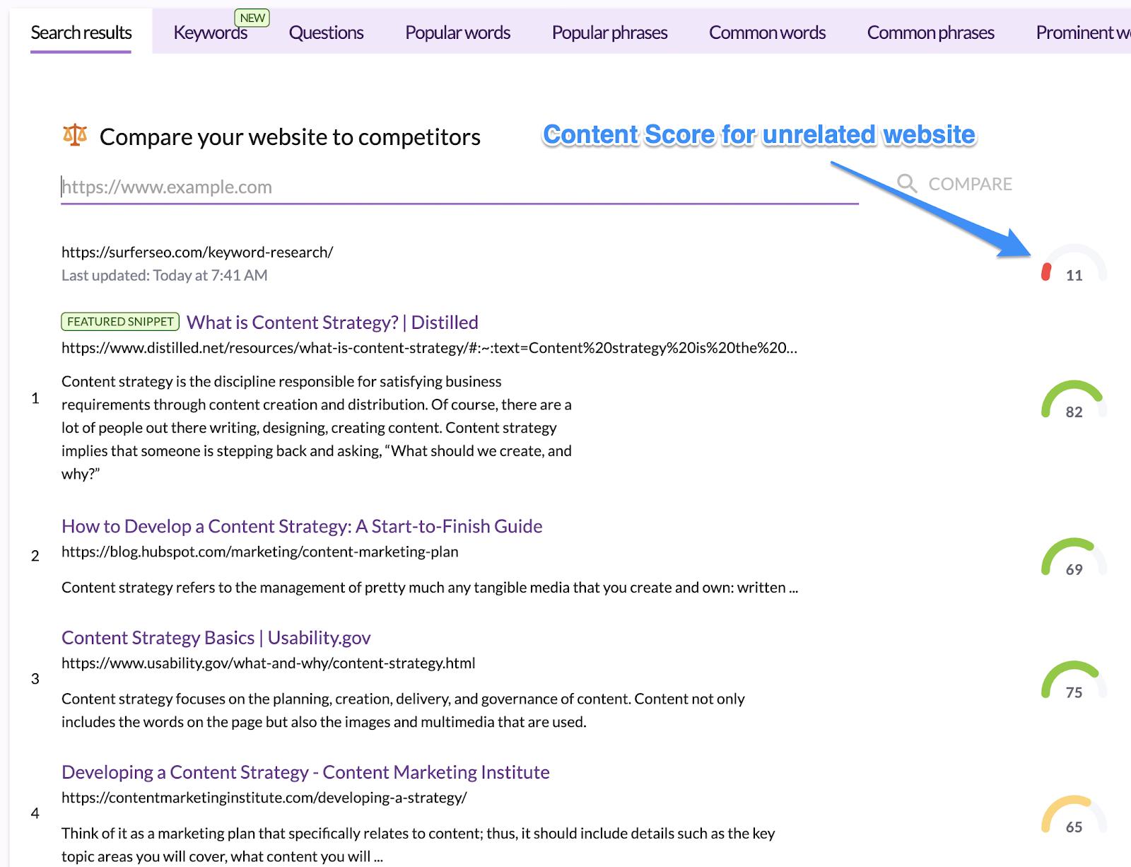 content-score-website