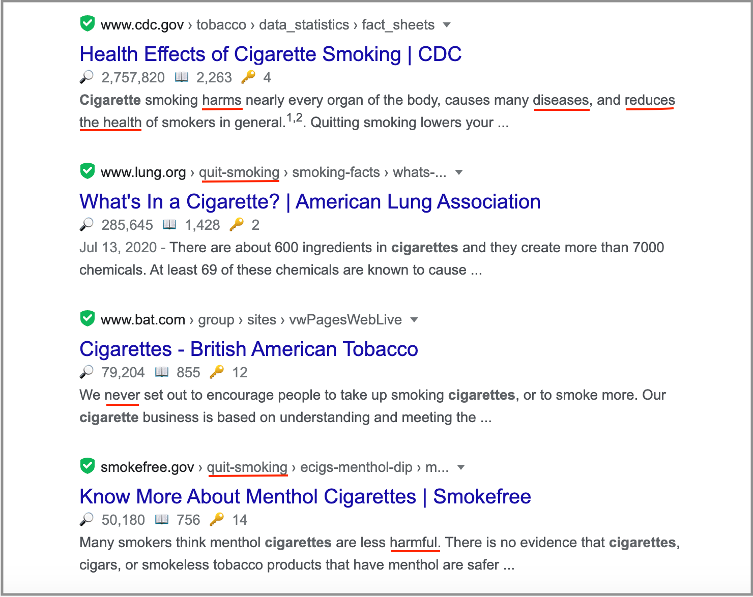 sentiment in SERP for the keyword cigarettes