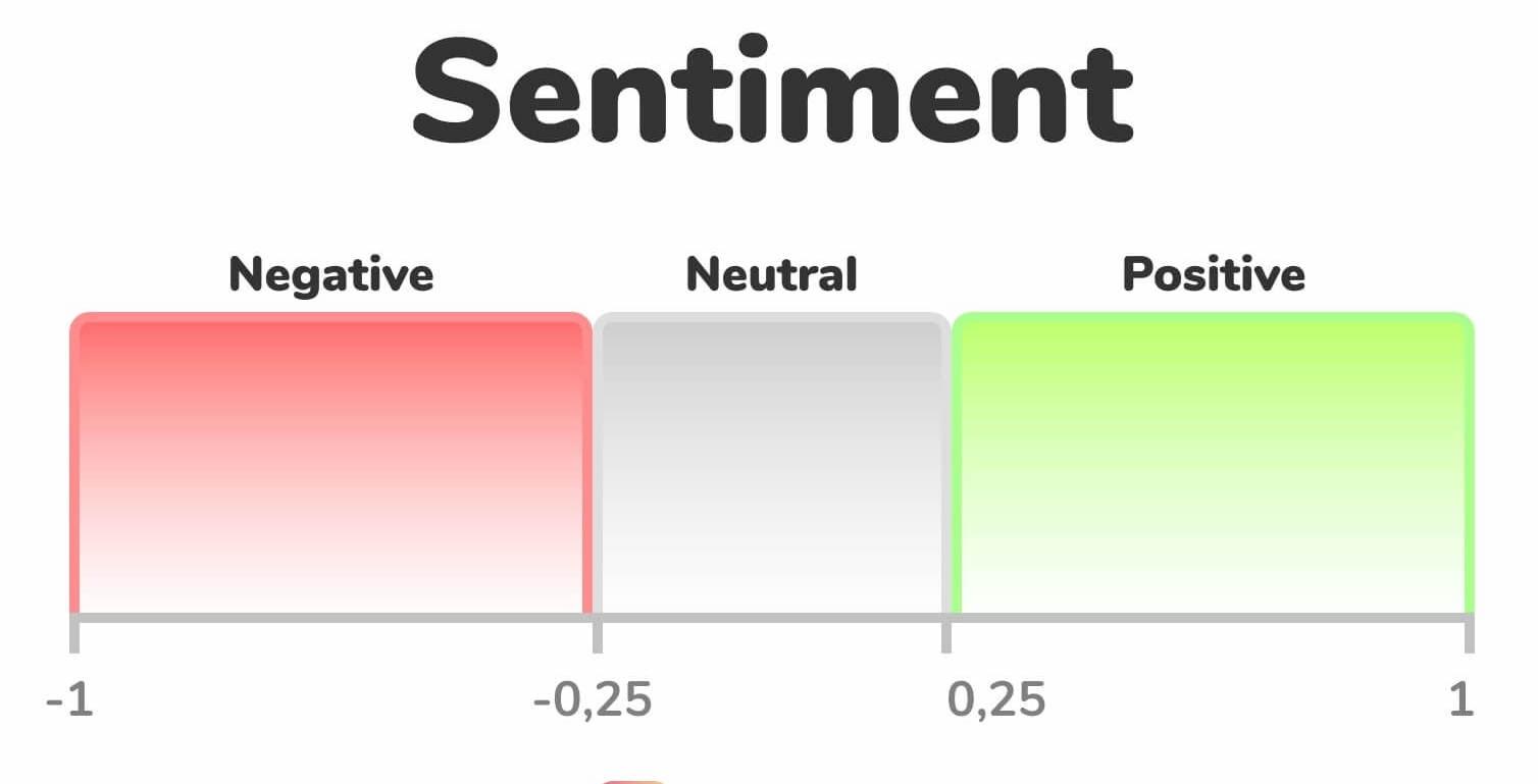 google sentiment scale