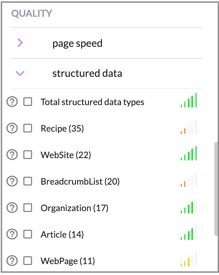 structured data category in Surfer SERP analyzer