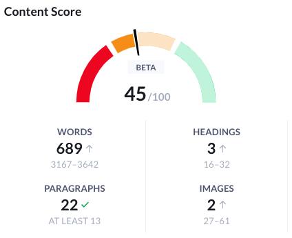 content score in surfer content editor
