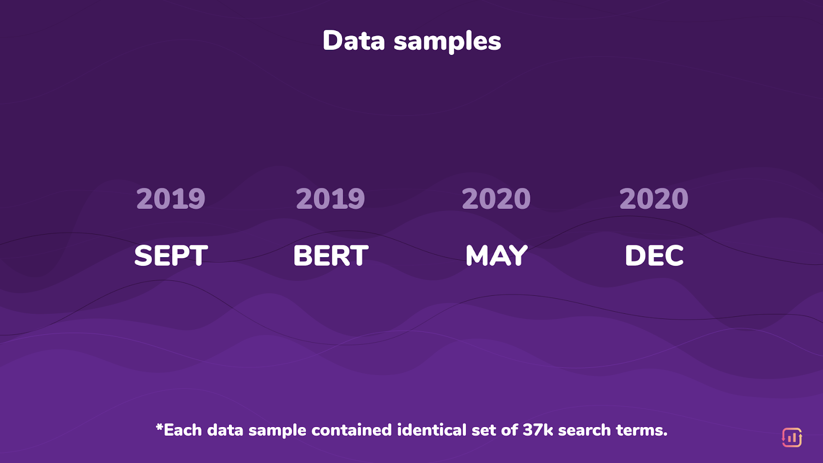 data samples for surfer big data search intent case study (from September 2019 to December 2020)b