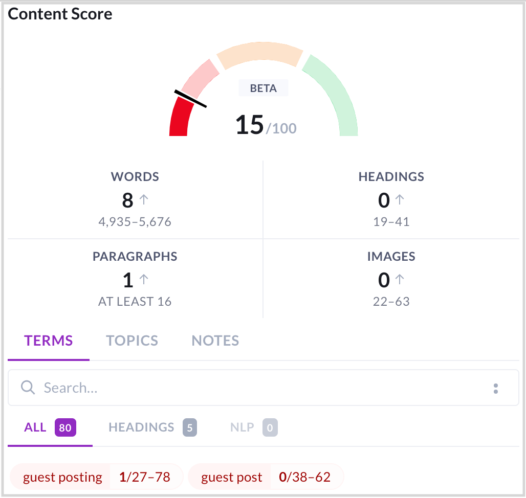 Content Score customization panel