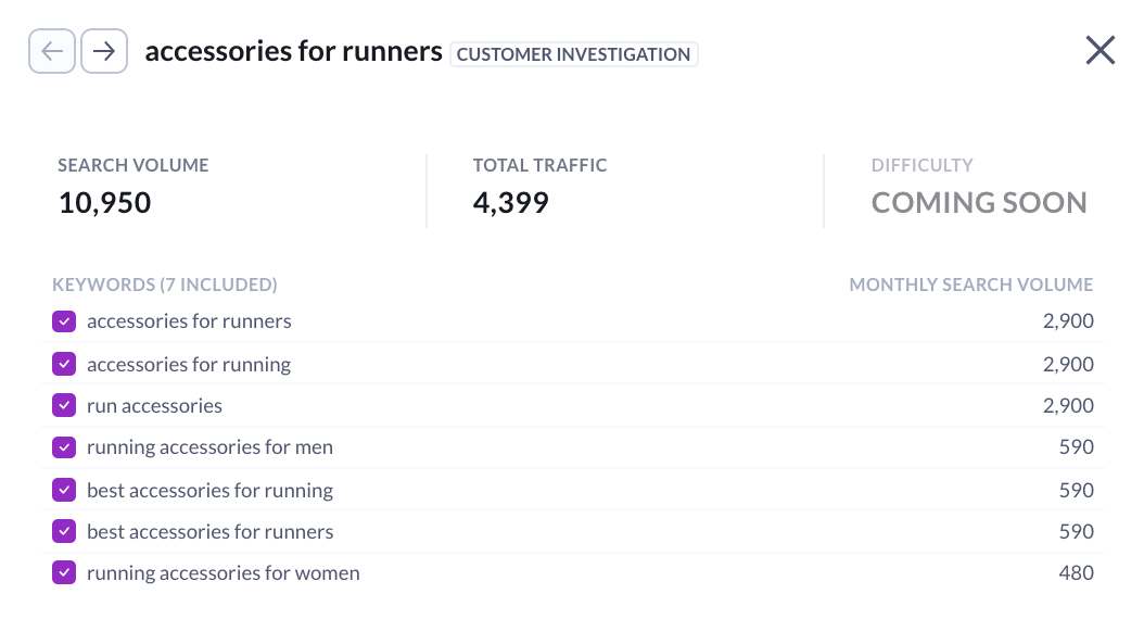 content cluster for accessories for runners query