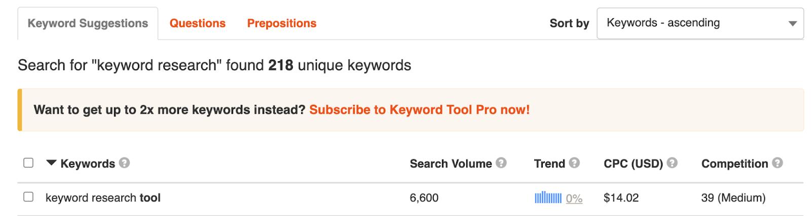 results in keyword tool