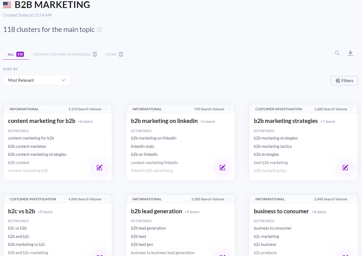 content clusters in surfer content planner