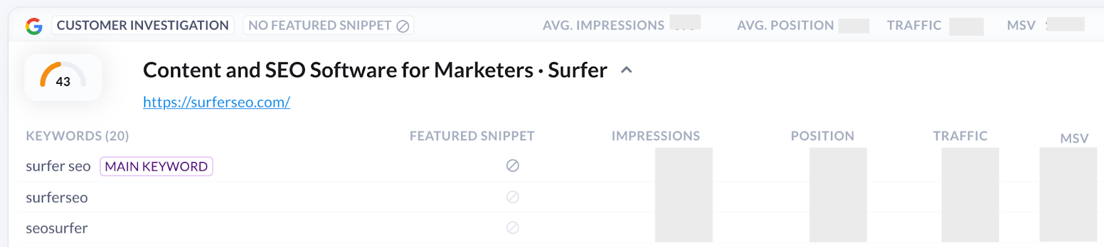 list of keywords in Surfer Content Planner for the domain