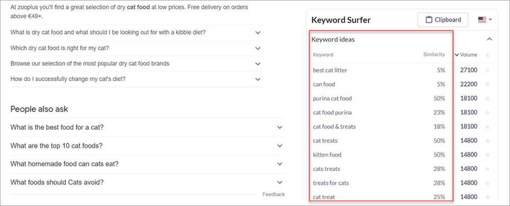 keyword ideas in keyword surfer for related searches for cat food keyword
