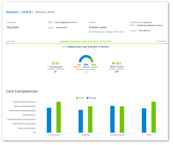 View report in Expr3ss integration
