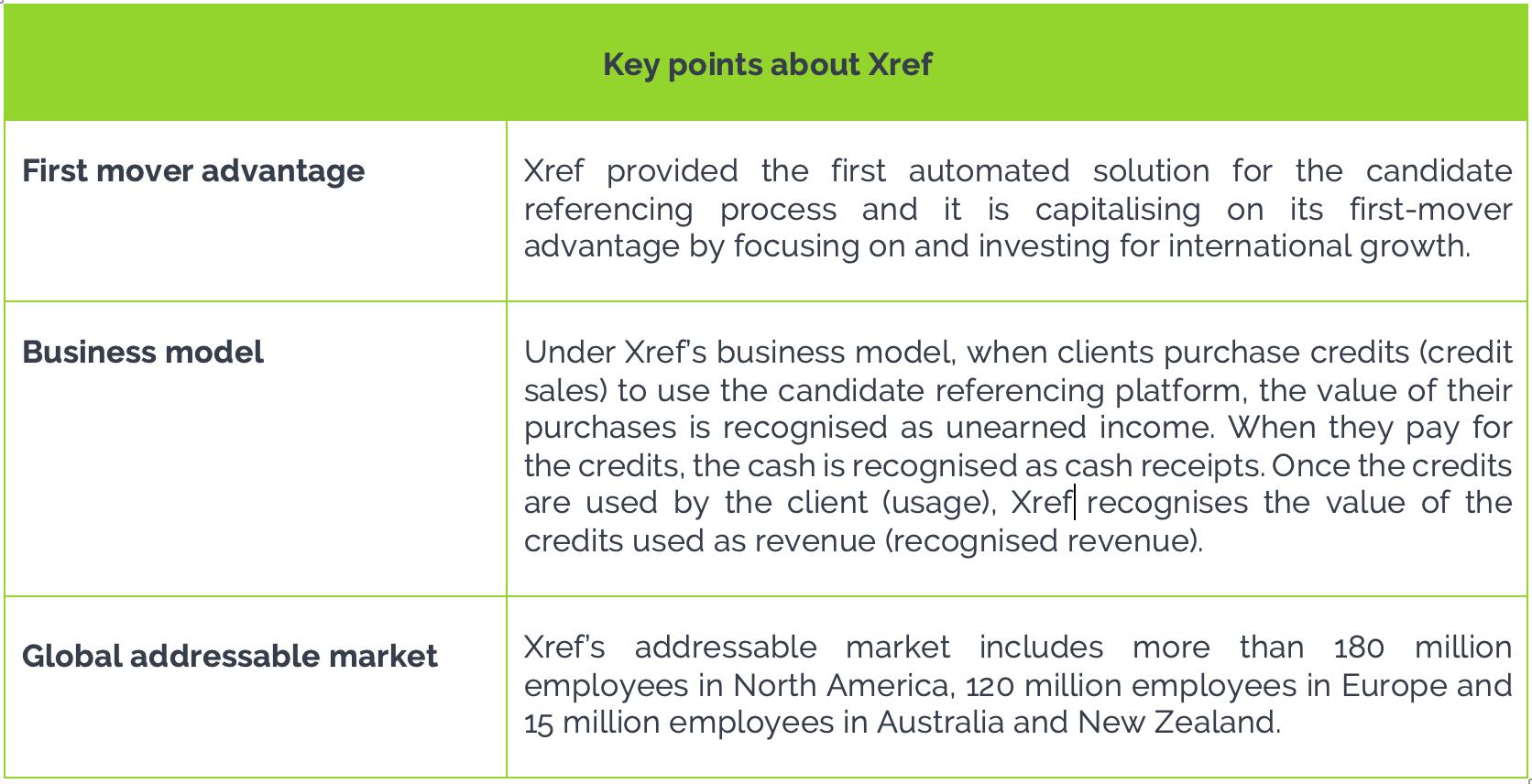 Key points table