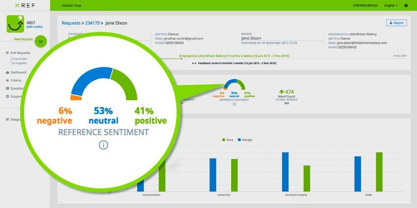 Xref platform shot showing sentiment analysis