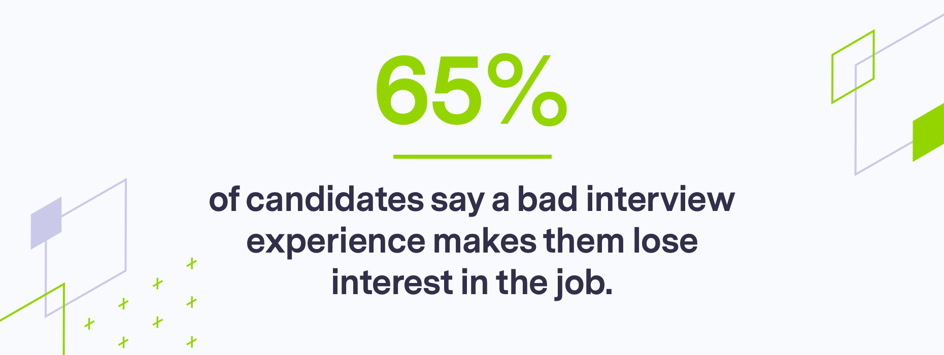 Branded stat for bad interview experience