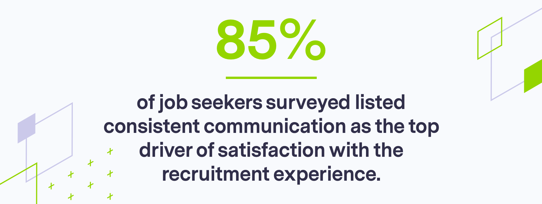Branded stat for positive interview experience