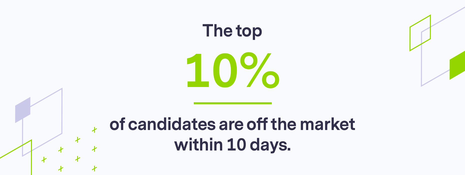 stats on candidate interviews
