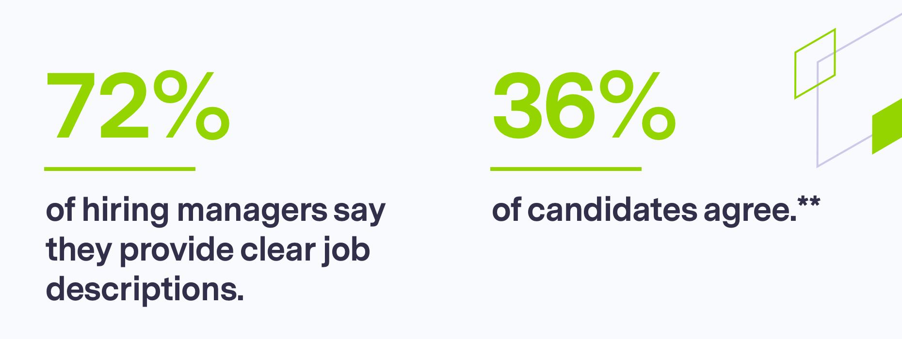 Stats on job descriptions