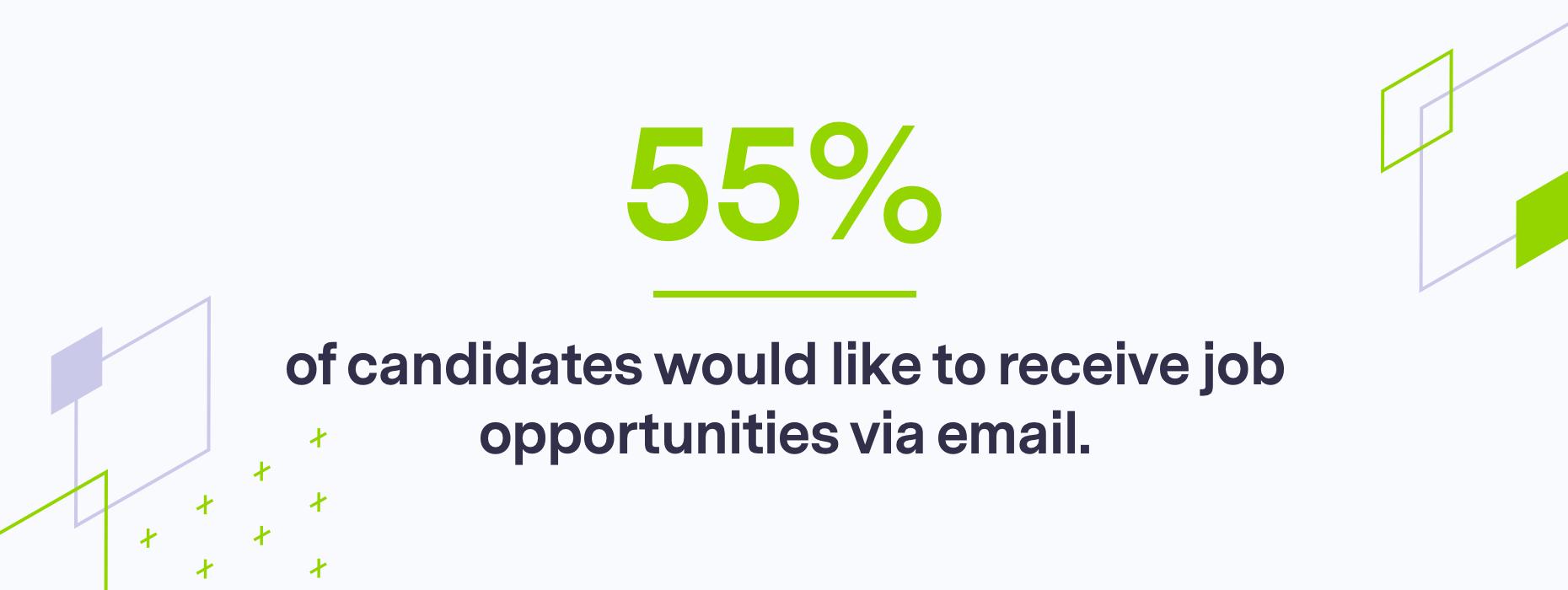 stats on candidate communication