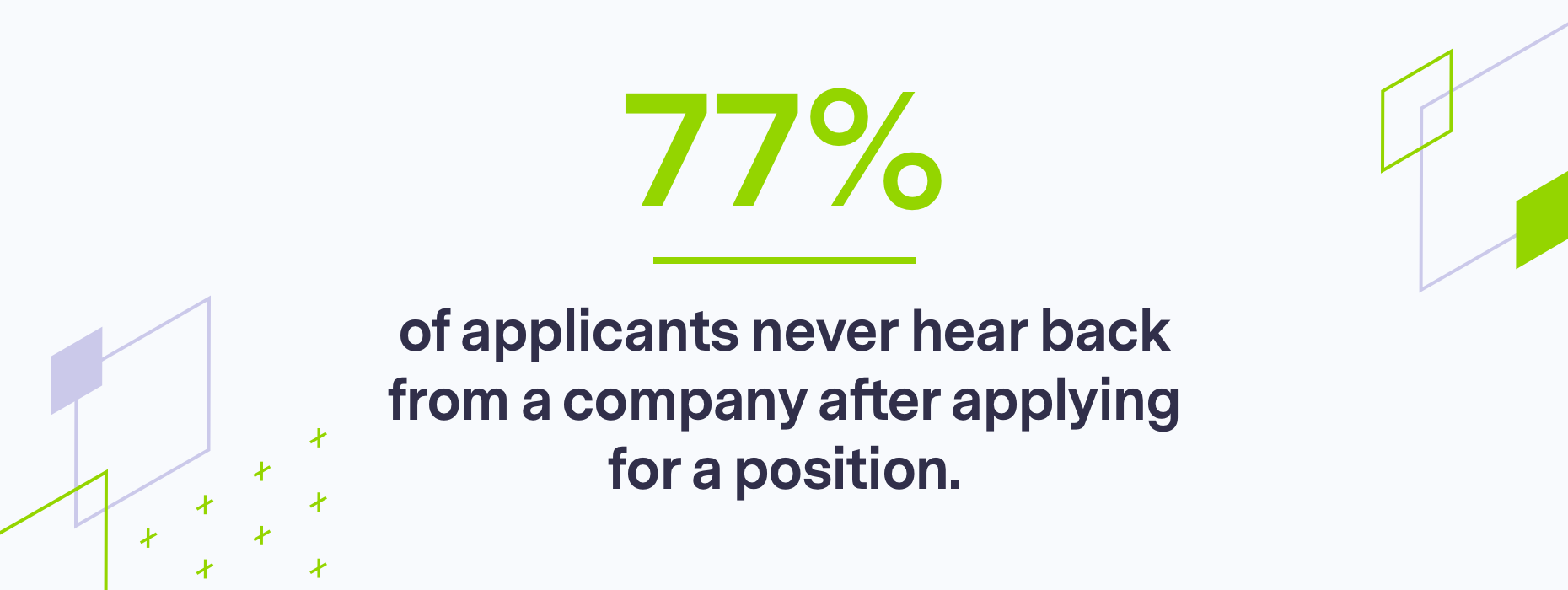stats on candidates who don't hear back from companies