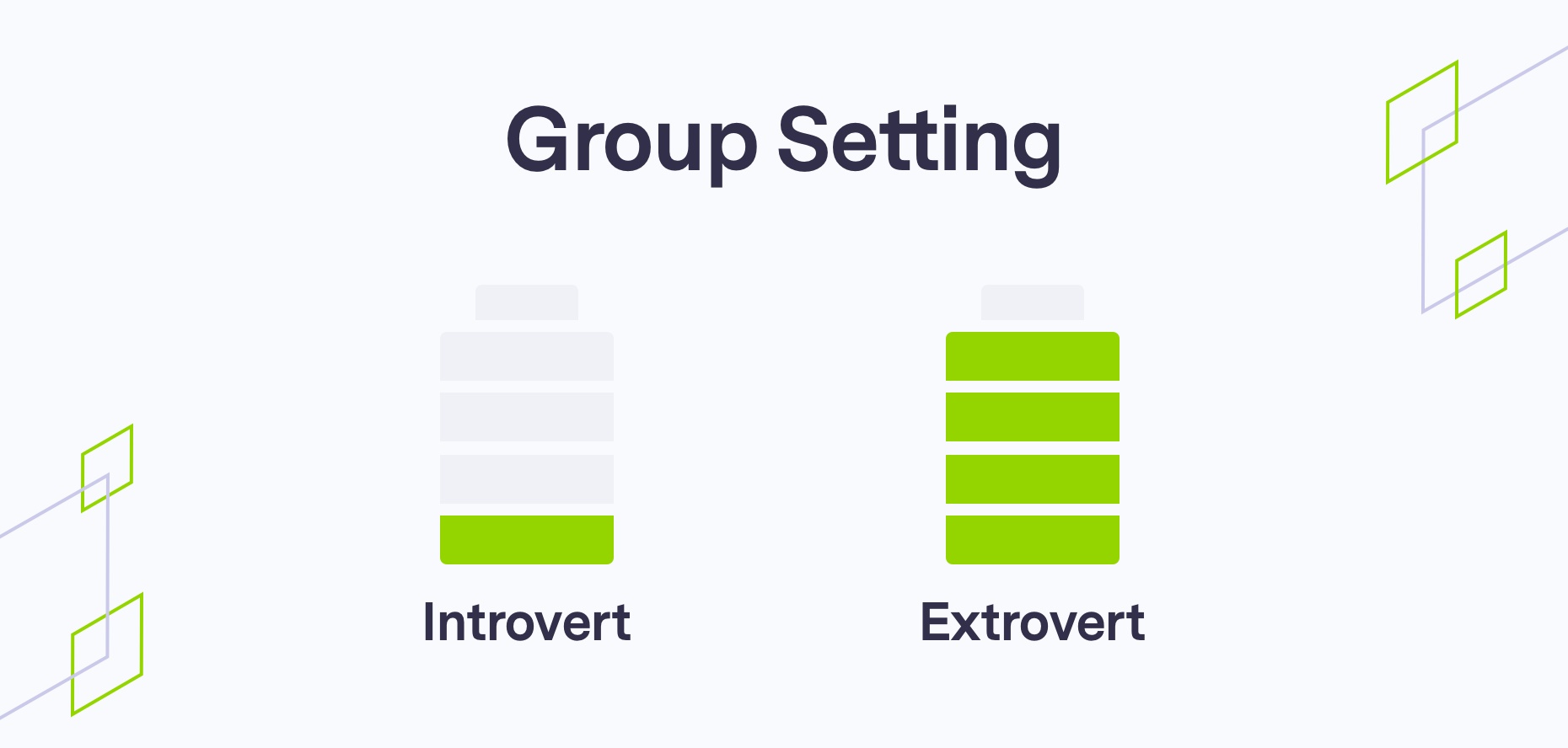 Graphic to show introverts and extroverts in group settings