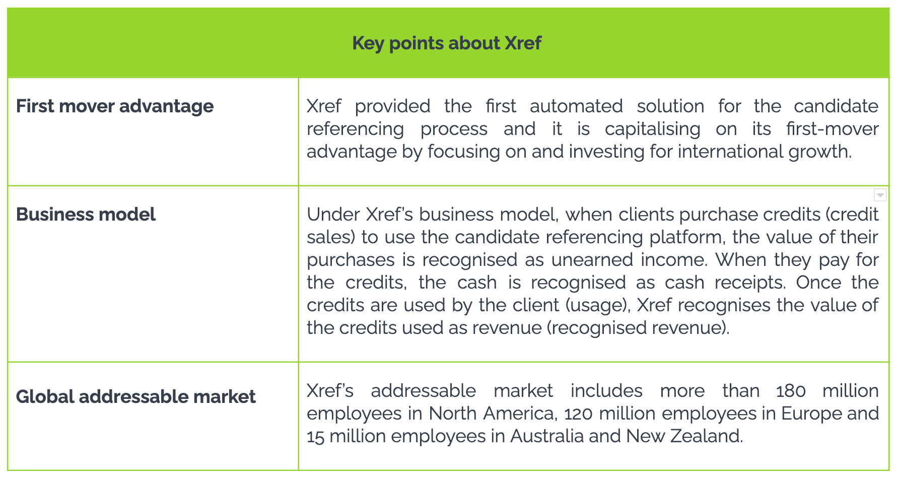 Key point about Xref table