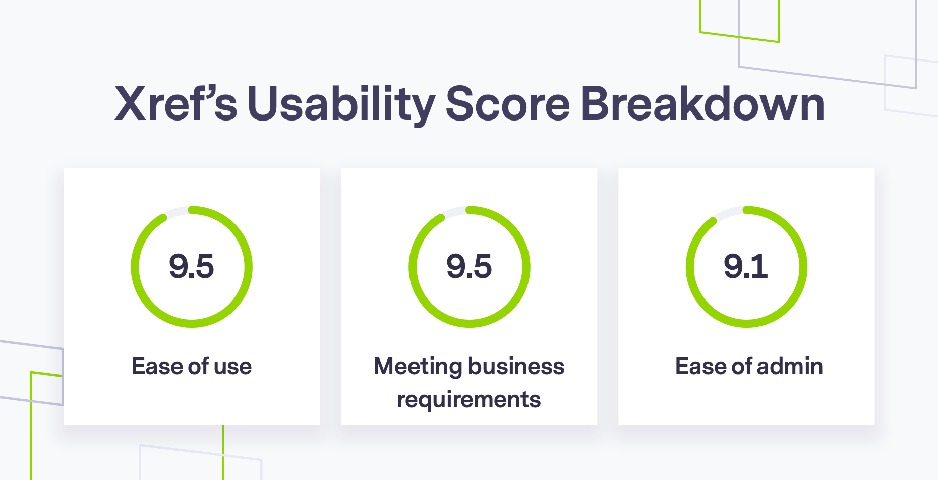 Xref usability G2 scores, brand shapes on grey