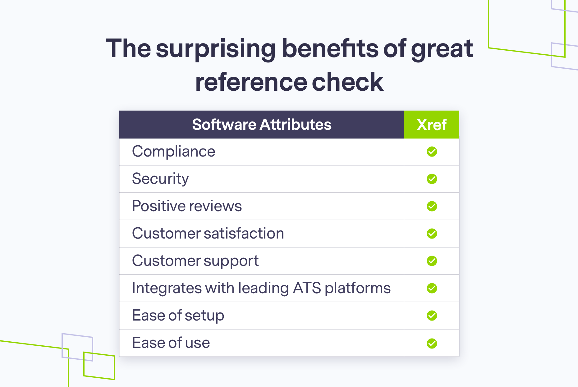 Reference check benefits list, brand shapes on grey